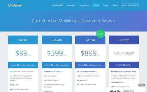 Screenshot of Pricing Page unbabel.com - Unbabel: Multilingual Customer Service - Pricing - captured April 29, 2016