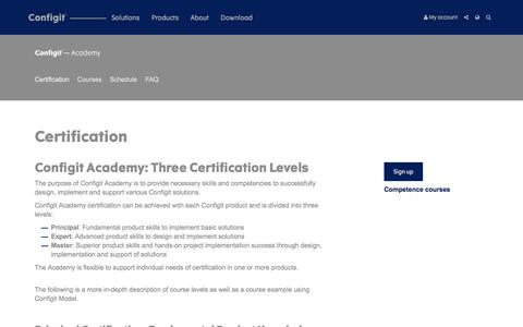 Certification — Configit