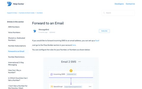 Forward to an Email – Support & Help