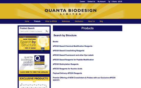 Screenshot of Products Page quantabiodesign.com - Products Archive - Quanta BioDesign - captured Sept. 29, 2018