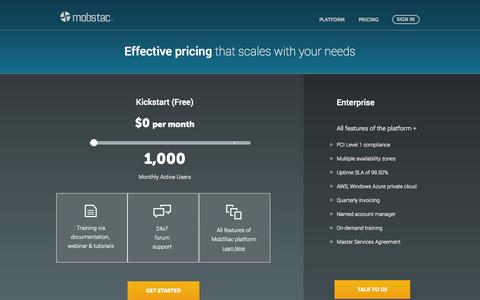 Screenshot of Pricing Page mobstac.com - Mobile e-commerce app development | MobStac - captured Sept. 16, 2014