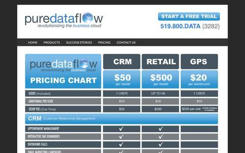 Screenshot of Pricing Page puredataflow.com - Pure Data Flow Inc. - captured Sept. 30, 2014