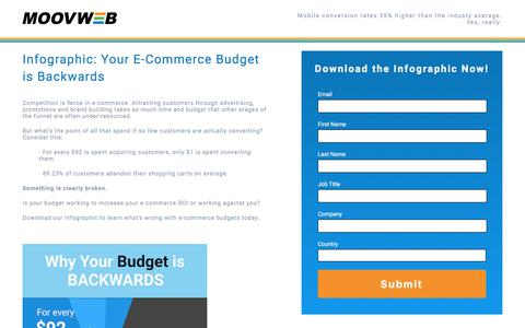 Screenshot of Landing Page moovweb.com - Infographic: Your E-Commerce Budget is Backwards - captured Sept. 7, 2017
