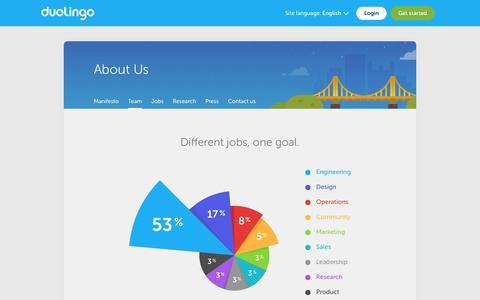 Duolingo - Team