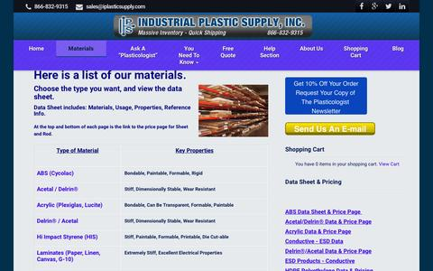 Screenshot of Pricing Page iplasticsupply.com - Listing Of Available Stock Plastic Materials With Properties - captured Feb. 4, 2016