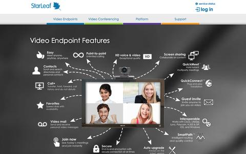 Screenshot of Pricing Page starleaf.com - Video Endpoint Features | StarLeaf - captured Oct. 7, 2014
