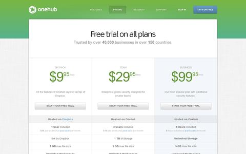 Screenshot of Pricing Page onehub.com - Try Our Virtual Data Room Free for 14 Days • Pricing • Onehub - captured July 19, 2014