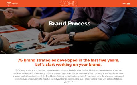 Brand Strategy | COHN Marketing, Master of Brand