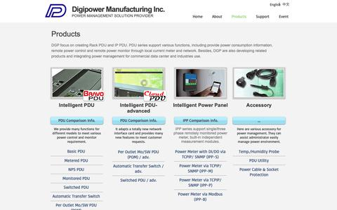 Screenshot of Products Page digipower.com.tw - Digipower  PDU  Product   Intelligent PDU - captured Oct. 9, 2018