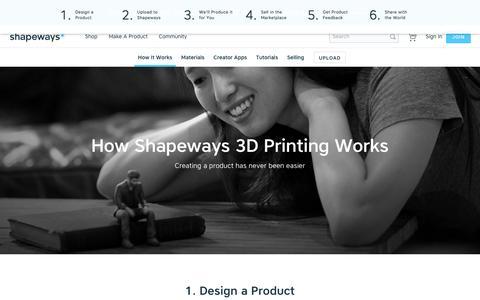 Screenshot of shapeways.com - How Shapeways 3D Printing Works - captured March 18, 2017
