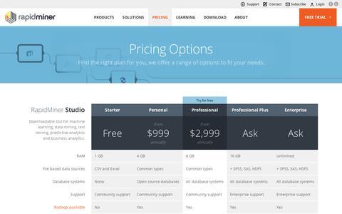 Screenshot of Pricing Page rapidminer.com - RapidMiner 6 Pricing   Enterprise Predictive Analytics Software - captured Sept. 11, 2014