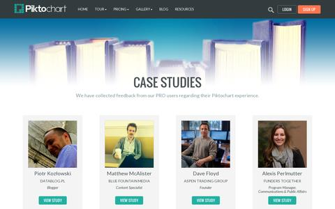 Screenshot of Case Studies Page piktochart.com - Case Studies - Piktochart Infographics - captured July 20, 2014