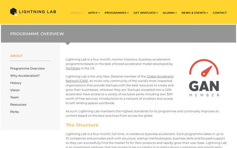 Screenshot of About Page lightninglab.co.nz - PROGRAMME OVERVIEW | Lightning Lab - captured July 19, 2018