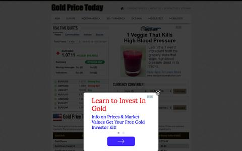 Screenshot of Home Page currency-gold.com - Gold and Currency Prices Today - captured Nov. 19, 2015