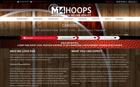 Screenshot of Jobs Page m14hoops.com - Careers - M14 Hoops - captured Sept. 30, 2014