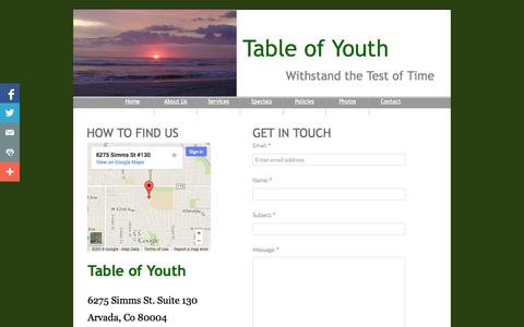 Screenshot of Privacy Page Contact Page tableofyouth.com - Contact Us - captured Oct. 26, 2014