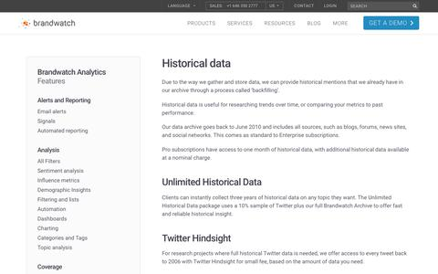 Historical data | Brandwatch