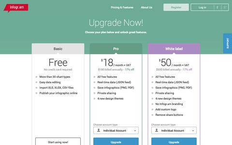 Screenshot of Pricing Page infogr.am - Pricing   infogr.am - captured Oct. 30, 2014
