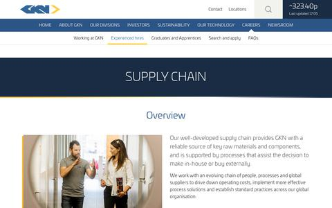 Screenshot of gkn.com - Supply Chain | Experienced Hires | Careers | GKN Group - captured Nov. 6, 2017