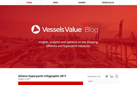 Screenshot of Blog vesselsvalue.com - blog - captured Nov. 6, 2017