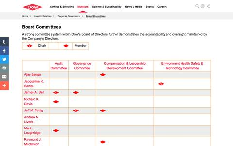 Board Committees | Dow