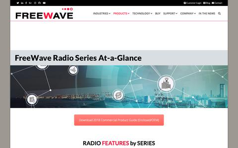 Screenshot of Products Page freewave.com - FreeWave Series At-a-Glance • Freewave - captured Sept. 23, 2018