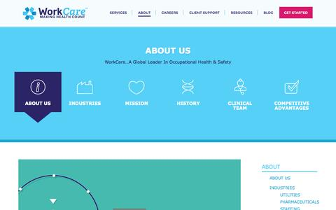Screenshot of About Page workcare.com - About Us | Work Care - captured Oct. 9, 2014