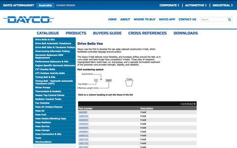 Screenshot of Products Page dayco.com.au - Dayco - Drive Belts Vee - captured Sept. 29, 2018