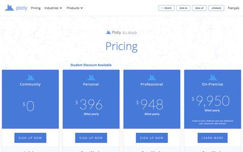 Pricing | Plotly | Make charts and dashboards online
