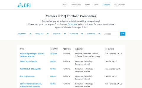 Screenshot of Jobs Page dfj.com - Careers | DFJ Venture - captured Oct. 29, 2014