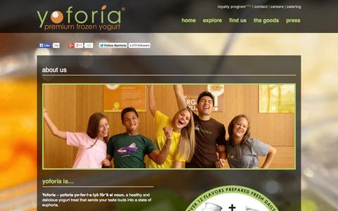 Screenshot of About Page yoforia.com - about us | Yoforia - captured Sept. 30, 2014
