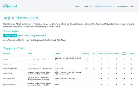 adjust placeholder list