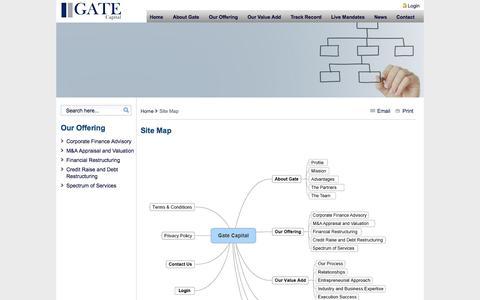 Screenshot of Site Map Page gatecapital.net - GateCapital -Site Map - captured Sept. 29, 2014
