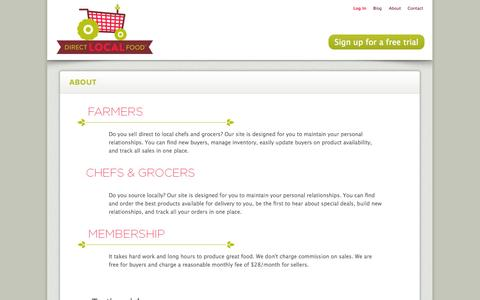 Screenshot of About Page directlocalfood.com captured Sept. 30, 2014