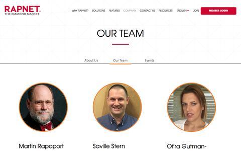 Screenshot of Team Page rapnet.com - Our Team - captured Jan. 14, 2016