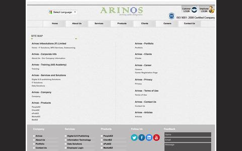 Screenshot of Site Map Page arinos.in - Arinos - e Publishing | Information Technology - captured Feb. 6, 2016