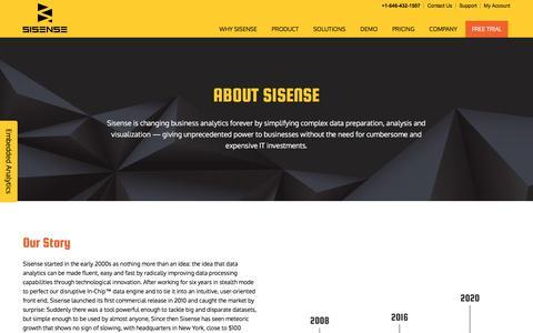 About Sisense Business Intelligence Software & Data Analytics