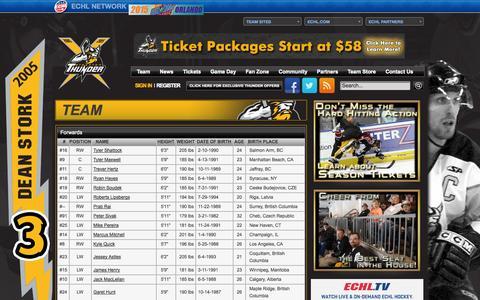 Screenshot of Team Page stocktonthunder.com - Team «  Stockton Thunder - captured Oct. 7, 2014