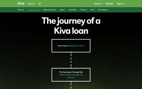 How Kiva works | Kiva