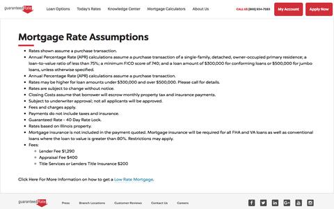 Mortgage Rate Assumptions | Guaranteed Rate