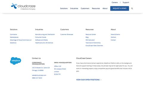 eCommerce Webinars and Whitepapers