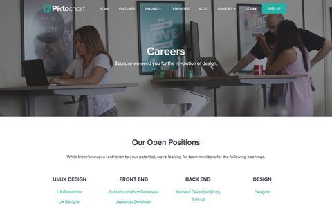 Careers - Piktochart Infographics
