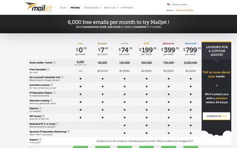 Screenshot of Pricing Page mailjet.com - Pricing plans - Mailjet - captured Sept. 16, 2014