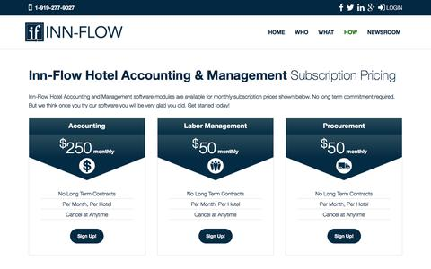 Screenshot of Pricing Page inn-flow.com - Pricing - Inn Flow Hotel Accounting and Management Software - captured Jan. 8, 2016