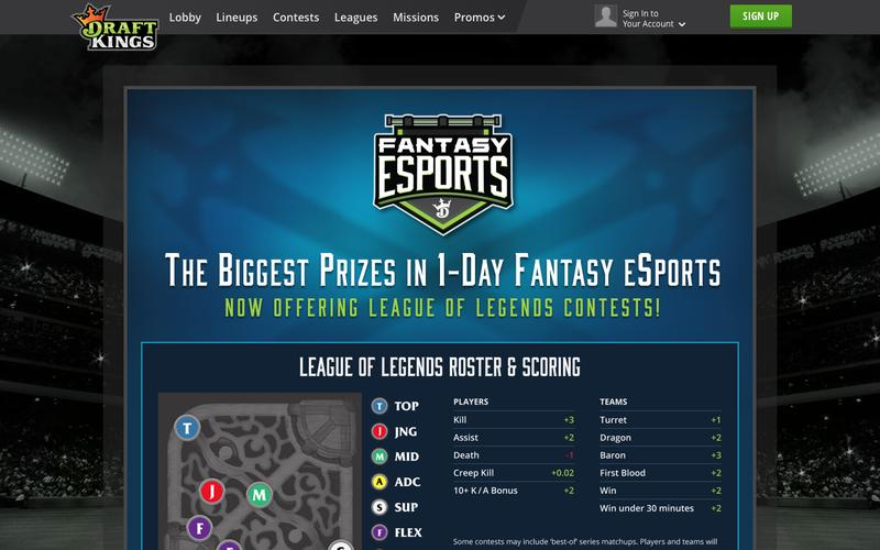 DraftKings - Daily Fantasy Sports for Cash