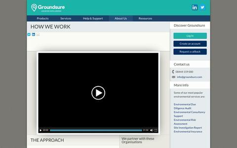 Screenshot of About Page groundsure.com - How We Work | Groundsure - captured Dec. 15, 2015