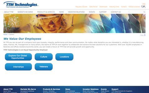 Screenshot of Jobs Page ttmtech.com - Careers - TTM Technologies, Inc. - captured Nov. 6, 2018