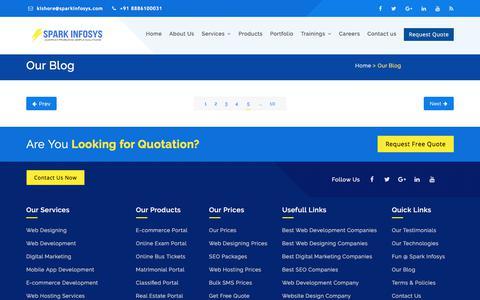 Screenshot of Blog sparkinfosys.com - Sparkinfosys – Sitemap | Best Web Designing and Development Company in Hyderabad - captured June 30, 2018