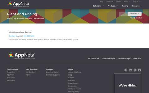 Screenshot of Pricing Page appneta.com - Pricing   Appneta Application Performance Management - captured Jan. 13, 2016