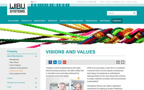 Wibu-Systems' Visions and Values: Wibu Systems